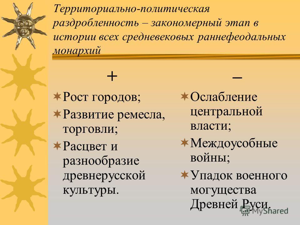 Даниил Романович Галицкий (1205-1264 гг.) Почти 30 лет боролся с венгерскими, польскими и русскими князьями, а также боярами. В 1238 г. утвердил свою власть, расправился с боярской вольницей и нанес поражение рыцарям Ливонского ордена. Вновь объедини