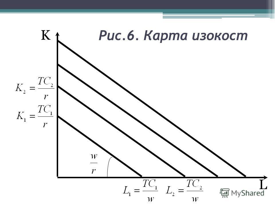 L K Рис.6. Карта изокост