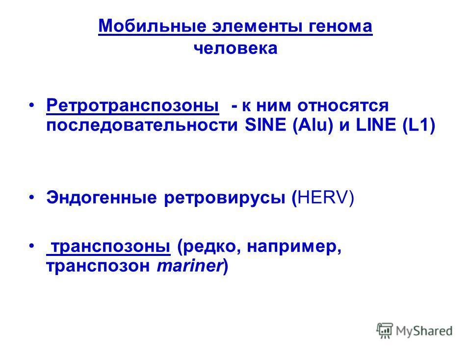 Мобильные элементы генома человека Ретротранспозоны - к ним относятся последовательности SINE (Alu) и LINE (L1) Эндогенные ретровирусы (HERV) транспозоны (редко, например, транспозон mariner)
