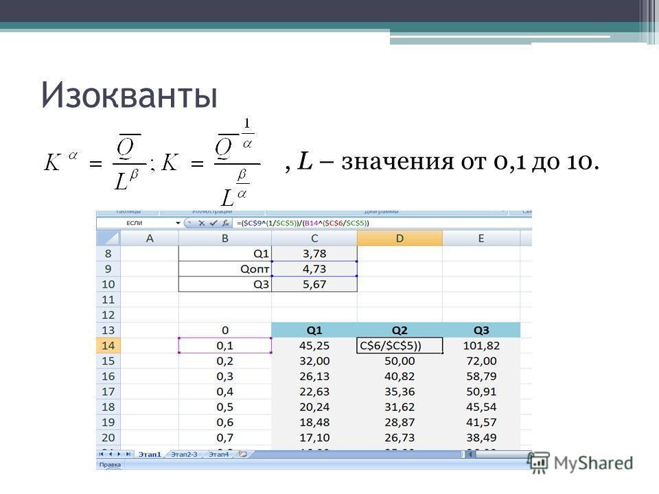 Изокванты, L – значения от 0,1 до 10.