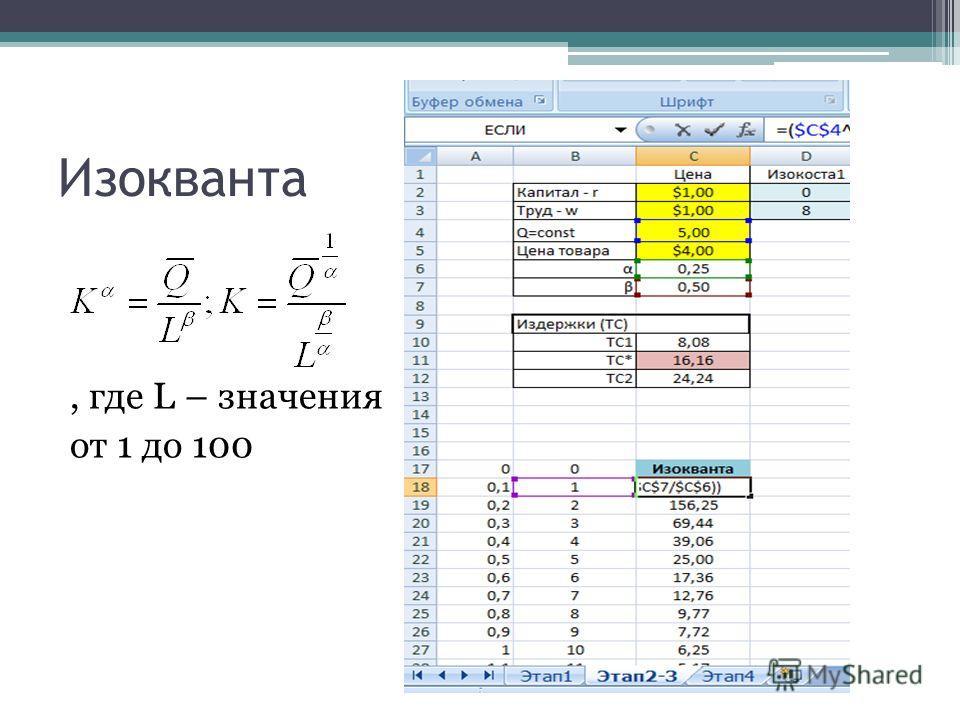 Изокванта, где L – значения от 1 до 100