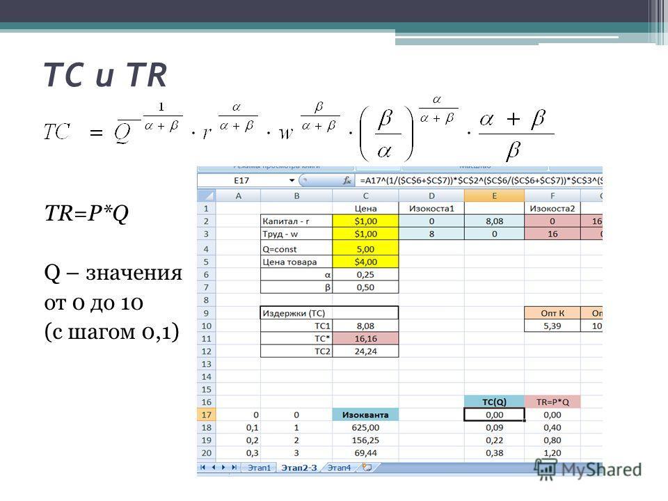 TC и TR TR=P*Q Q – значения от 0 до 10 (c шагом 0,1)