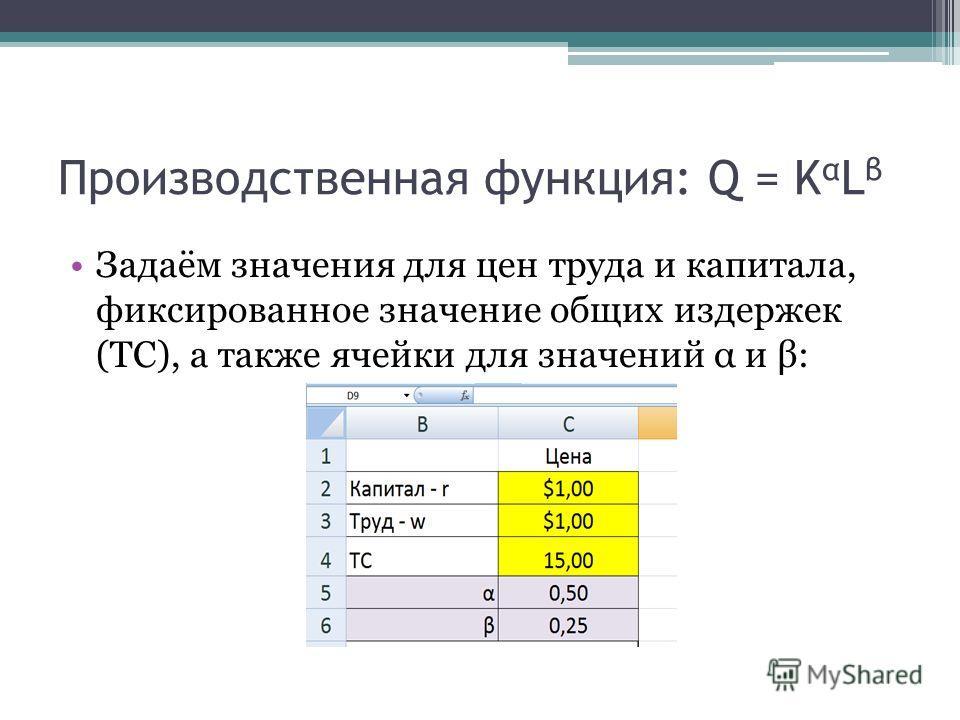 Производственная функция: Q = K α L β Задаём значения для цен труда и капитала, фиксированное значение общих издержек (ТС), а также ячейки для значений α и β: