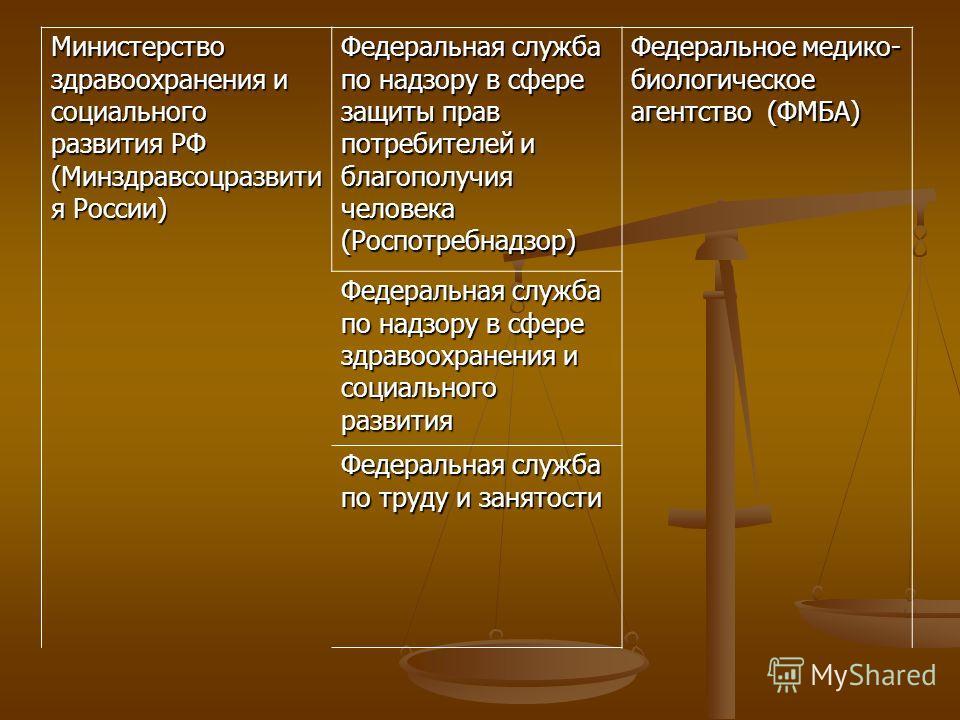Министерство здравоохранения и социального развития РФ (Минздравсоцразвити я России) Федеральная служба по надзору в сфере защиты прав потребителей и благополучия человека (Роспотребнадзор) Федеральное медико- биологическое агентство (ФМБА) Федеральн