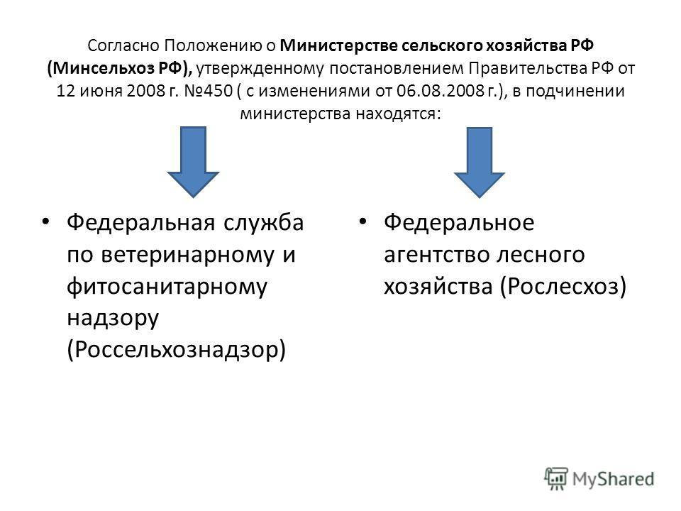 Согласно Положению о Министерстве сельского хозяйства РФ (Минсельхоз РФ), утвержденному постановлением Правительства РФ от 12 июня 2008 г. 450 ( с изменениями от 06.08.2008 г.), в подчинении министерства находятся: Федеральная служба по ветеринарному