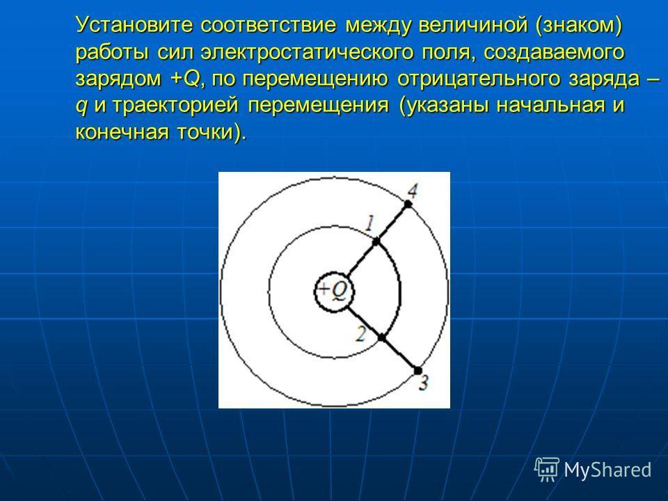 Установите соответствие между величиной (знаком) работы сил электростатического поля, создаваемого зарядом +Q, по перемещению отрицательного заряда – q и траекторией перемещения (указаны начальная и конечная точки).