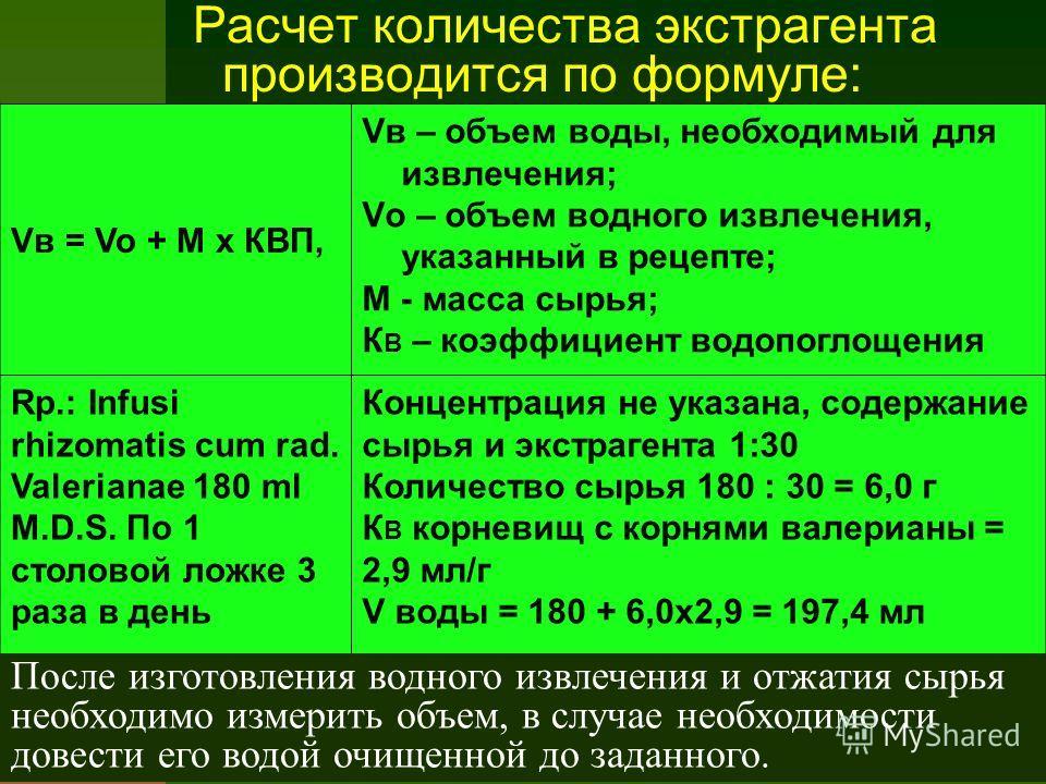 Расчет количества экстрагента производится по формуле: Vв = Vo + M x КВП, Vв – объем воды, необходимый для извлечения; Vо – объем водного извлечения, указанный в рецепте; M - масса сырья; К В – коэффициент водопоглощения Rp.: Infusi rhizomatis cum ra