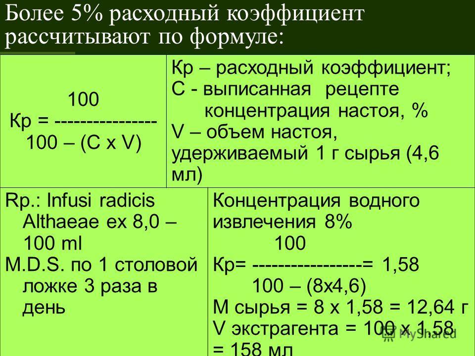 100 Кр = ---------------- 100 – (С х V) Кр – расходный коэффициент; С - выписанная рецепте концентрация настоя, % V – объем настоя, удерживаемый 1 г сырья (4,6 мл) Rp.: Infusi radicis Althaeae ex 8,0 – 100 ml M.D.S. по 1 столовой ложке 3 раза в день