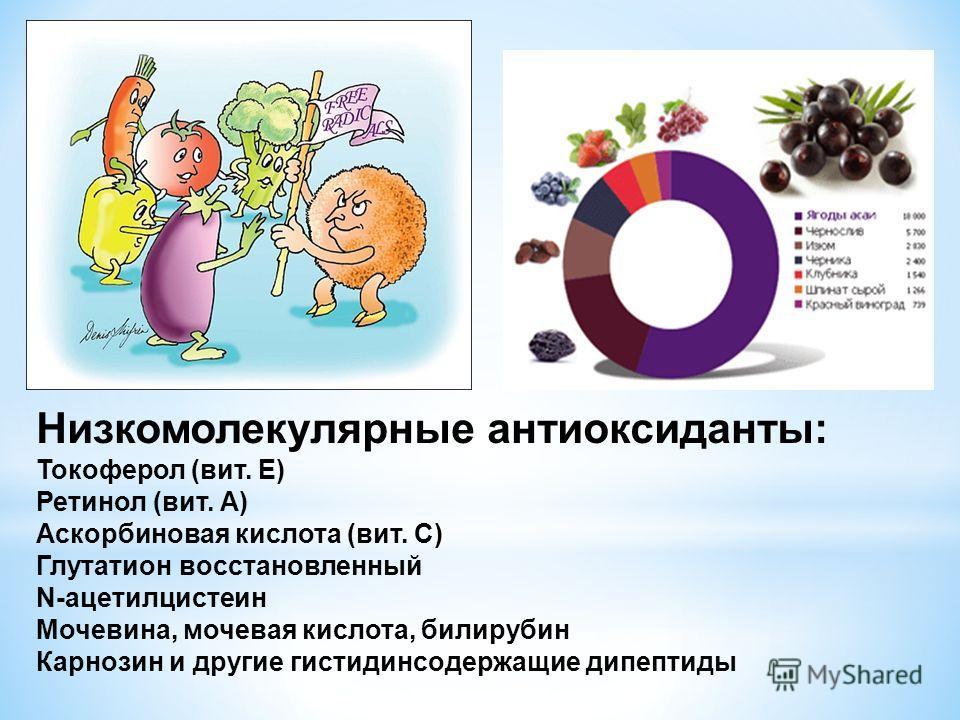 Низкомолекулярные антиоксиданты: Токоферол (вит. Е) Ретинол (вит. А) Аскорбиновая кислота (вит. С) Глутатион восстановленный N-ацетилцистеин Мочевина, мочевая кислота, билирубин Карнозин и другие гистидинсодержащие дипептиды