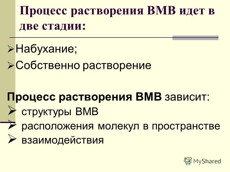 Процесс растворения ВМВ идет в две стадии: Набухание; Собственно растворение Процесс растворения ВМВ зависит: структуры ВМВ расположения молекул в пространстве взаимодействия