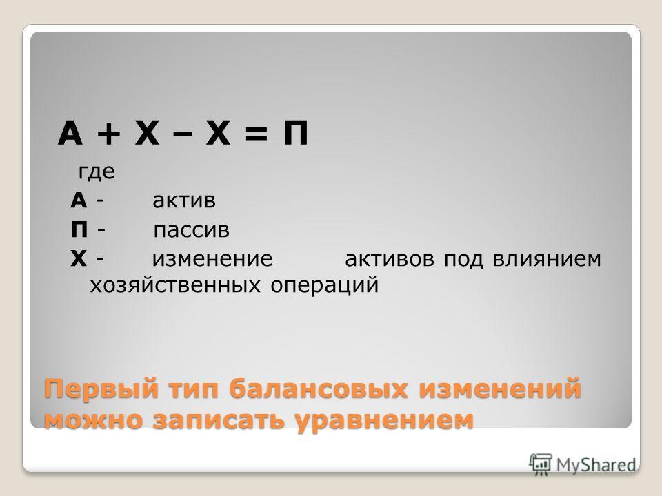 Первый тип балансовых изменений можно записать уравнением А + Х – Х = П где А - актив П - пассив Х - изменение активов под влиянием хозяйственных операций
