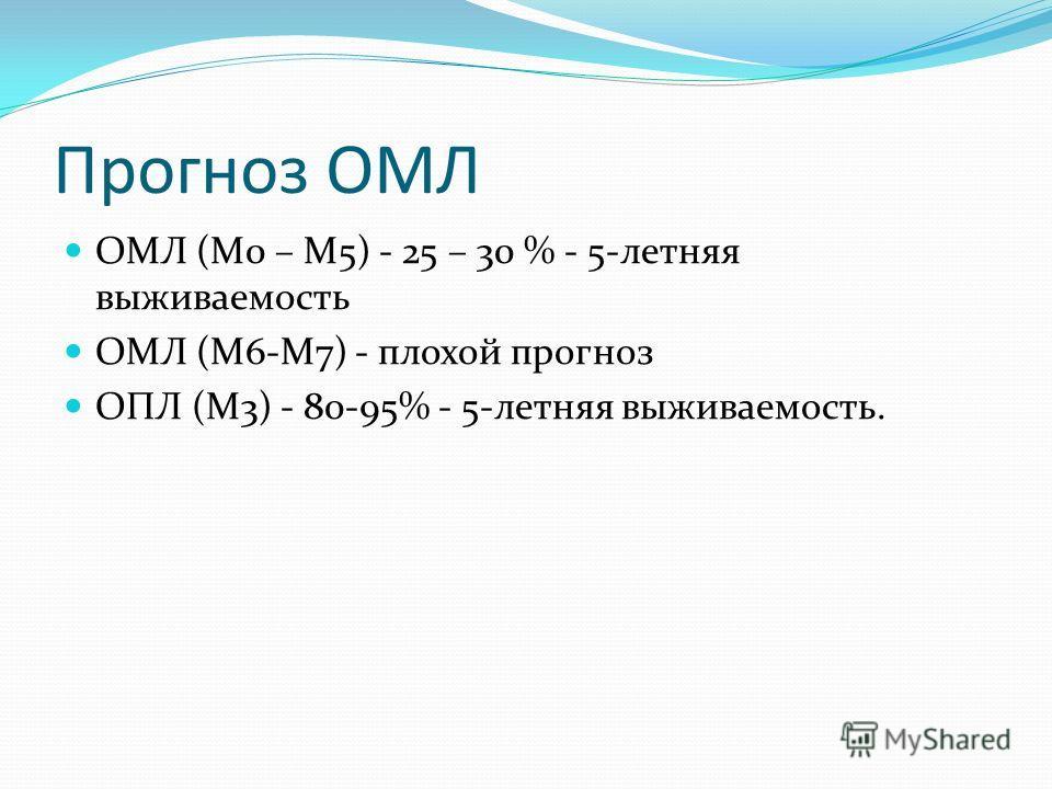 Прогноз ОМЛ ОМЛ (М0 – М5) - 25 – 30 % - 5-летняя выживаемость ОМЛ (М6-М7) - плохой прогноз ОПЛ (М3) - 80-95% - 5-летняя выживаемость.