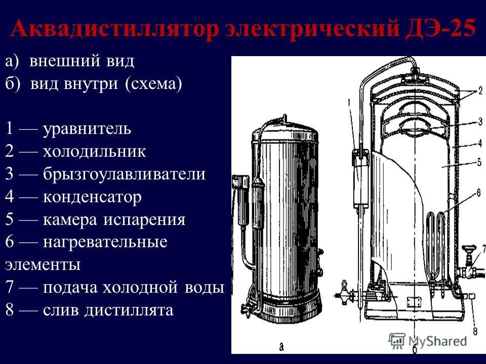 а) внешний вид б) вид внутри (схема) 1 уравнитель 2 холодильник 3 брызгоулавливатели 4 конденсатор 5 камера испарения 6 нагревательные элементы 7 подача холодной воды 8 слив дистиллята Аквадистиллятор электрический ДЭ-25