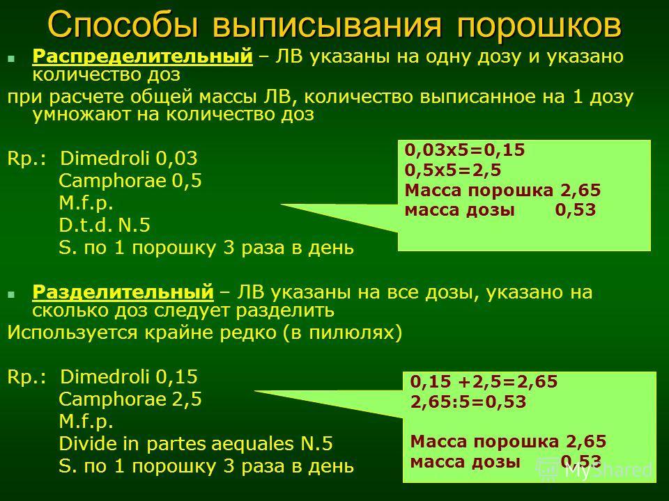 Способы выписывания порошков Распределительный – ЛВ указаны на одну дозу и указано количество доз при расчете общей массы ЛВ, количество выписанное на 1 дозу умножают на количество доз Rp.: Dimedroli 0,03 Camphorae 0,5 M.f.p. D.t.d. N.5 S. по 1 порош