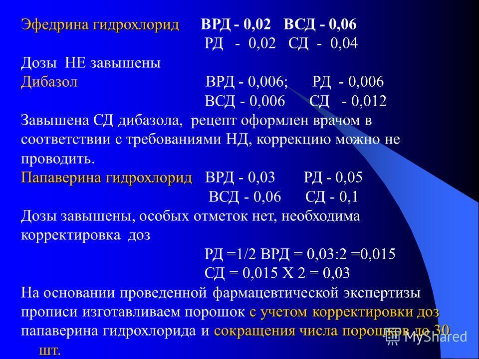 Эфедрина гидрохлорид Эфедрина гидрохлорид ВРД - 0,02 ВСД - 0,06 РД - 0,02 СД - 0,04 Дозы НЕ завышены Дибазол ВРД - 0,006; РД - 0,006 ВСД - 0,006 СД - 0,012 Завышена СД дибазола, рецепт оформлен врачом в соответствии с требованиями НД, коррекцию можно