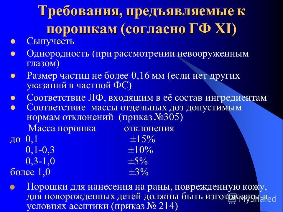 Требования, предъявляемые к порошкам (согласно ГФ ХI) Сыпучесть Однородность (при рассмотрении невооруженным глазом) Размер частиц не более 0,16 мм (если нет других указаний в частной ФС) Соответствие ЛФ, входящим в её состав ингредиентам Соответстви