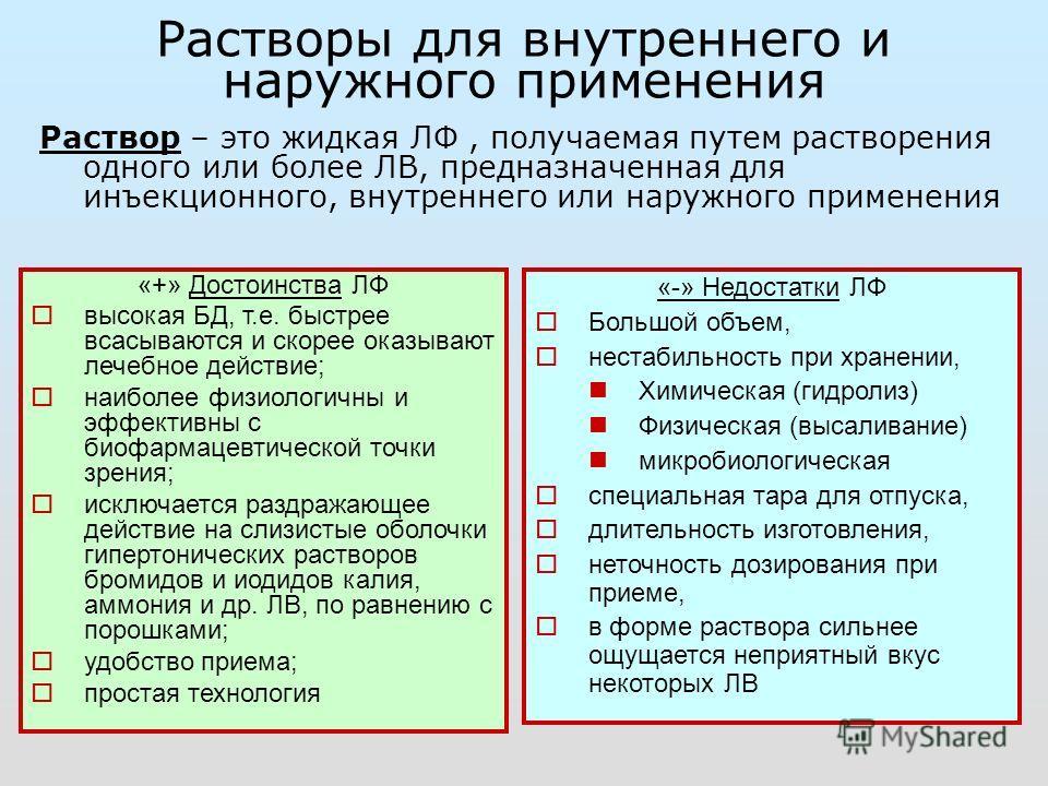 Растворы для внутреннего и наружного применения Раствор – это жидкая ЛФ, получаемая путем растворения одного или более ЛВ, предназначенная для инъекционного, внутреннего или наружного применения «+» Достоинства ЛФ высокая БД, т.е. быстрее всасываются