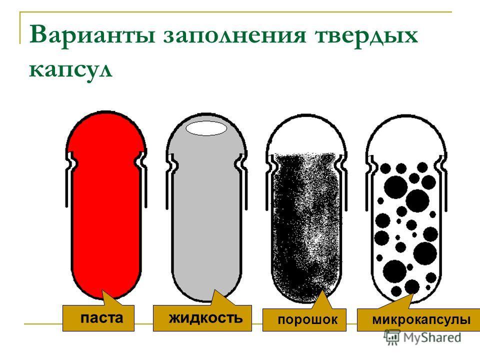Варианты заполнения твердых капсул паста жидкость порошок микрокапсулы