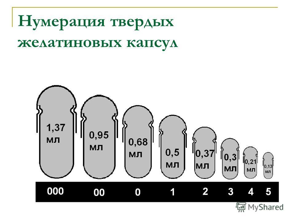 Нумерация твердых желатиновых капсул