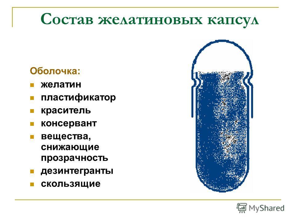 Состав желатиновых капсул Оболочка: желатин пластификатор краситель консервант вещества, снижающие прозрачность дезинтегранты скользящие