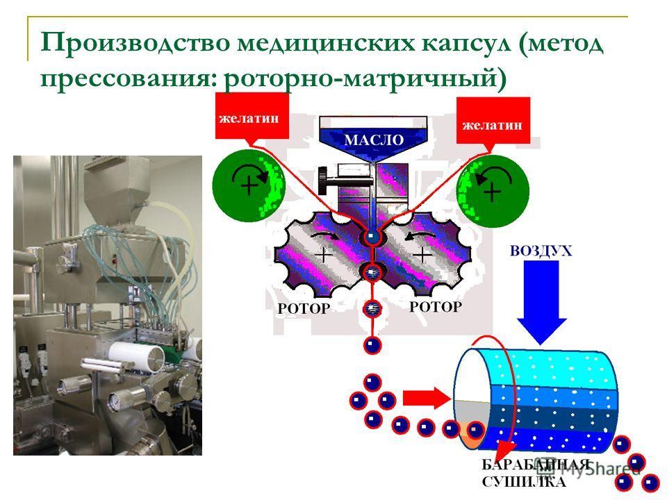 Гидролизе гиалуроновой кислоты называется Кислородосодержащих кислот нитратов, сульфатов, сульфитов, карбонатов, а также.