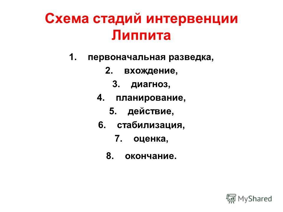 Схема стадий интервенции Липпита 1.первоначальная разведка, 2.вхождение, 3.диагноз, 4.планирование, 5.действие, 6.стабилизация, 7.оценка, 8.окончание.