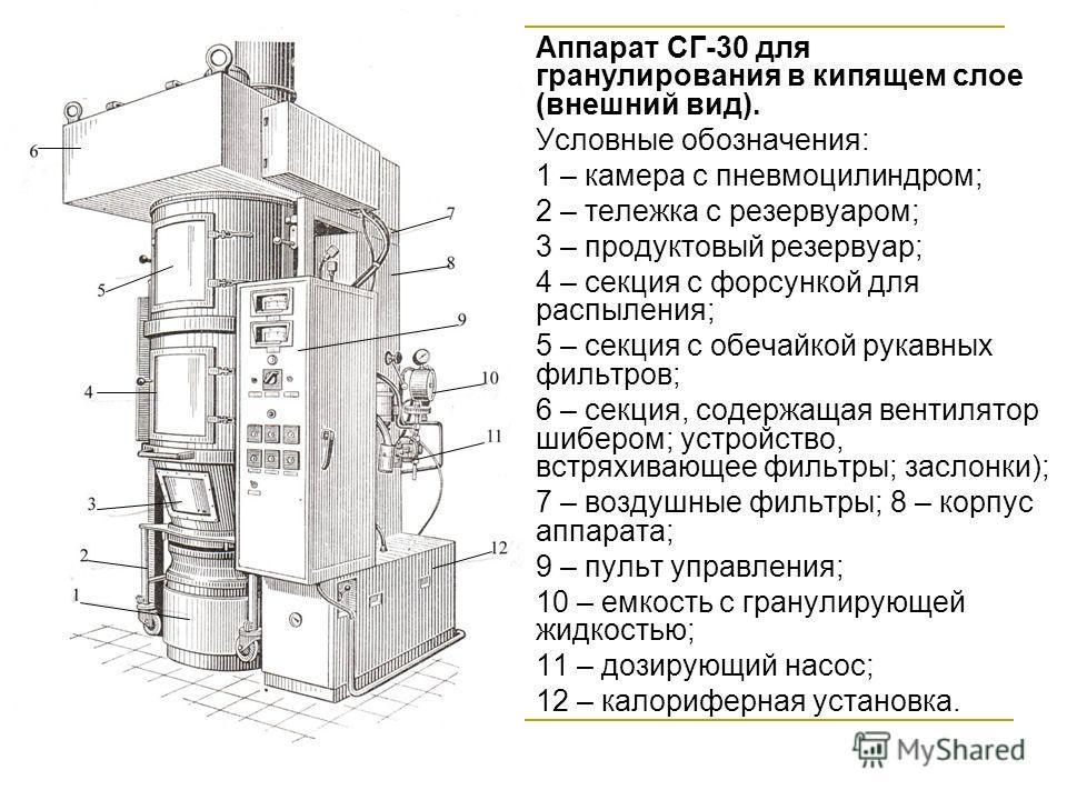 Аппарат СГ-30 для гранулирования в кипящем слое (внешний вид). Условные обозначения: 1 – камера с пневмоцилиндром; 2 – тележка с резервуаром; 3 – продуктовый резервуар; 4 – секция с форсункой для распыления; 5 – секция с обечайкой рукавных фильтров;