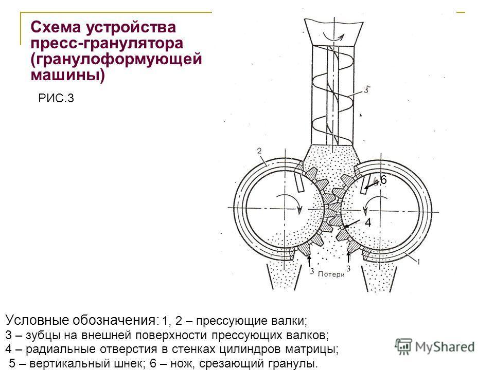 """тему: """"ГРАНУЛЯЦИЯ часть1 и"""