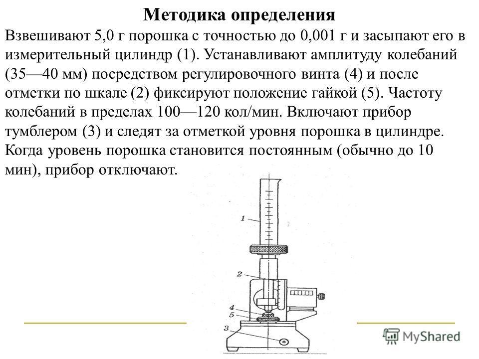 Методика определения Взвешивают 5,0 г порошка с точностью до 0,001 г и засыпают его в измерительный цилиндр (1). Устанавливают амплитуду колебаний (3540 мм) посредством регулировочного винта (4) и после отметки по шкале (2) фиксируют положение гайкой