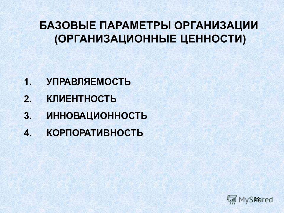 29 БАЗОВЫЕ ПАРАМЕТРЫ ОРГАНИЗАЦИИ (ОРГАНИЗАЦИОННЫЕ ЦЕННОСТИ) 1.УПРАВЛЯЕМОСТЬ 2.КЛИЕНТНОСТЬ 3.ИННОВАЦИОННОСТЬ 4.КОРПОРАТИВНОСТЬ