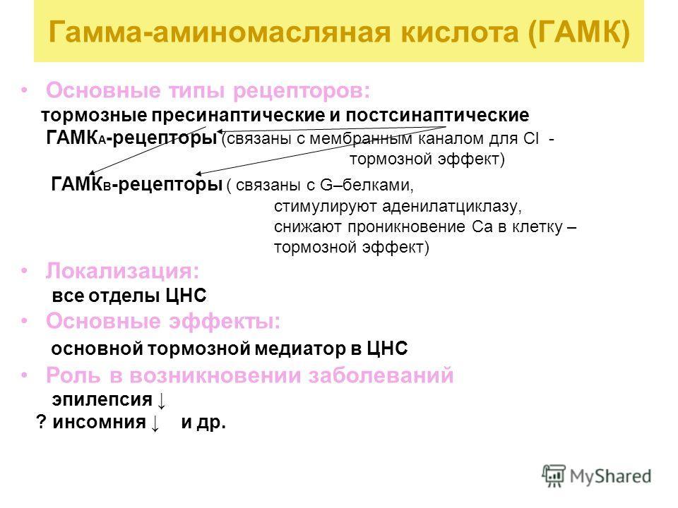 Гамма-аминомасляная кислота (ГАМК) Основные типы рецепторов: тормозные пресинаптические и постсинаптические ГАМК А -рецепторы (связаны с мембранным каналом для Сl - тормозной эффект) ГАМК В -рецепторы ( связаны с G–белками, стимулируют аденилатциклаз