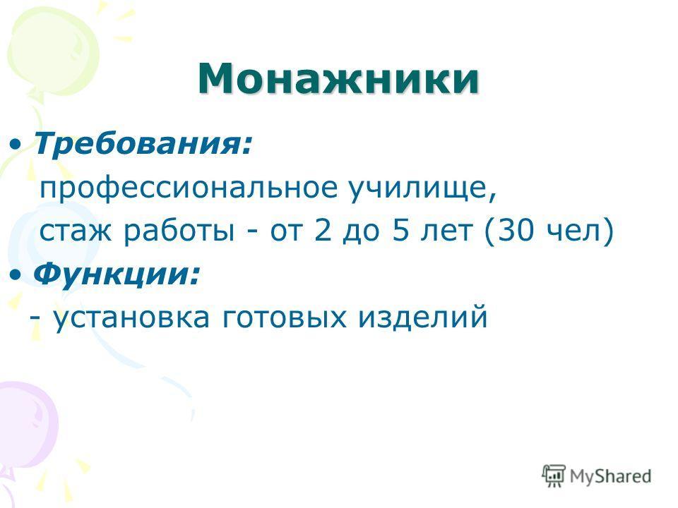 Монажники Требования: профессиональное училище, стаж работы - от 2 до 5 лет (30 чел) Функции: - установка готовых изделий