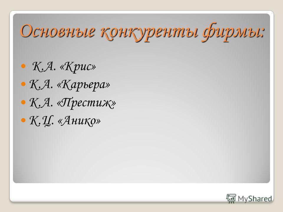 Основные конкуренты фирмы: К.А. «Крис» К.А. «Карьера» К.А. «Престиж» К.Ц. «Анико»