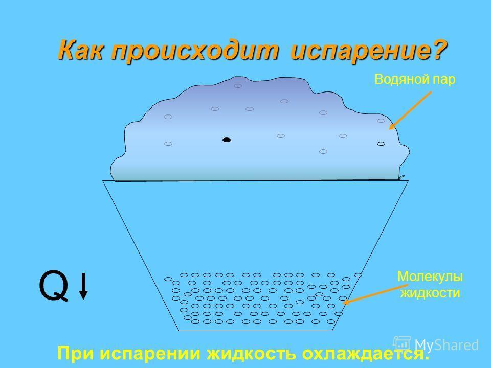 Как происходит испарение? Водяной пар Молекулы жидкости При испарении жидкость охлаждается. Q