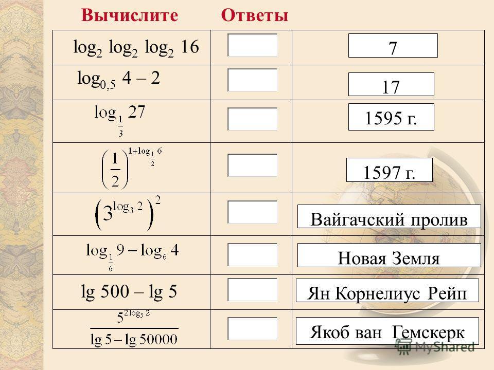 ВычислитеОтветы 1597 г. 17 Новая Земля 1595 г. Якоб ван Гемскерк Ян Корнелиус Рейп Вайгачский пролив 7 lg 500 – lg 5 log 2 log 2 log 2 16 log 0,5 4 – 2