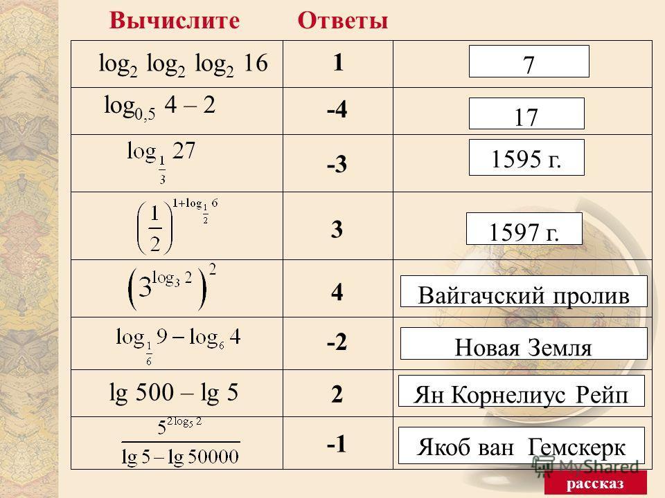 ВычислитеОтветы 1 2 -2 4 3 -4 -3 1597 г. 17 Новая Земля 1595 г. Якоб ван Гемскерк Ян Корнелиус Рейп Вайгачский пролив 7 lg 500 – lg 5 log 2 log 2 log 2 16 log 0,5 4 – 2 рассказ