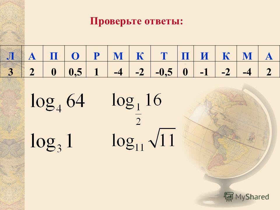 . 2-4-4-20-0,5-2-4-410,5023 АМКИПТКМРОПАЛ Проверьте ответы: