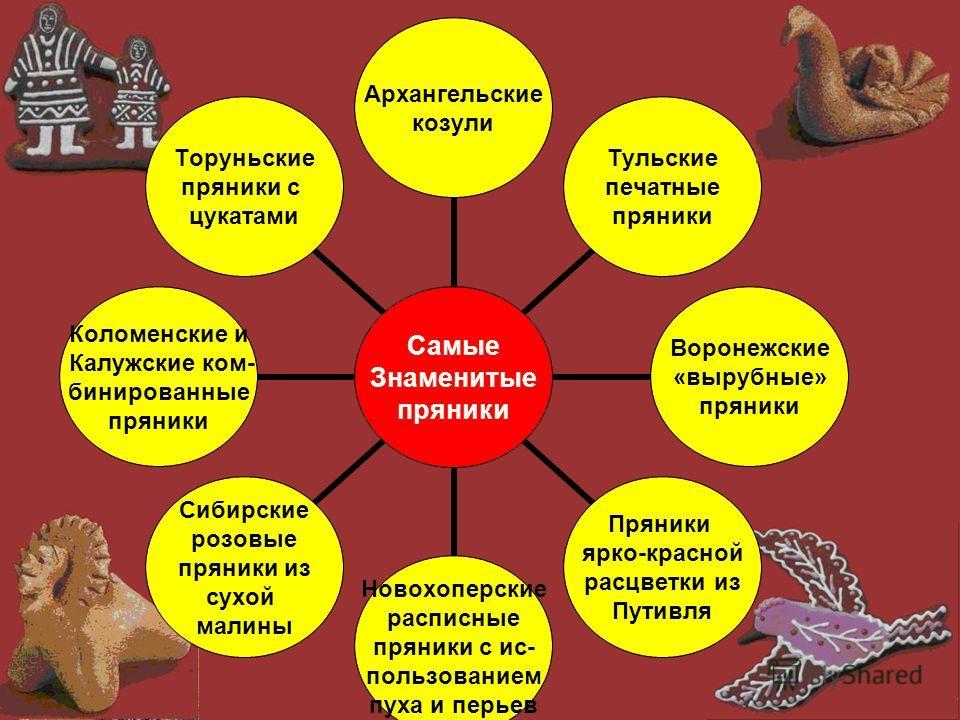 Слово «пряник» происходит от древне-русского «пъпърянъ» - пряный, как прилагательное от слова «пъпъръ» - перец.