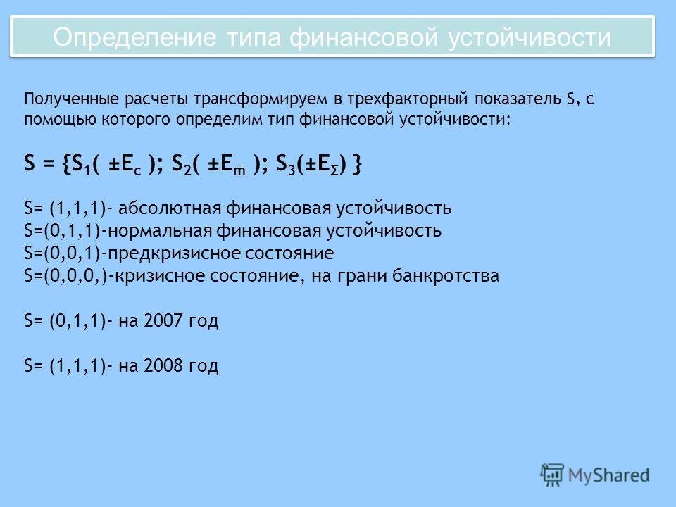 Определение типа финансовой устойчивости Полученные расчеты трансформируем в трехфакторный показатель S, с помощью которого определим тип финансовой устойчивости: S = {S 1 ( ±E c ); S 2 ( ±E m ); S 3 (±E Σ ) } S= (1,1,1)- абсолютная финансовая устойч