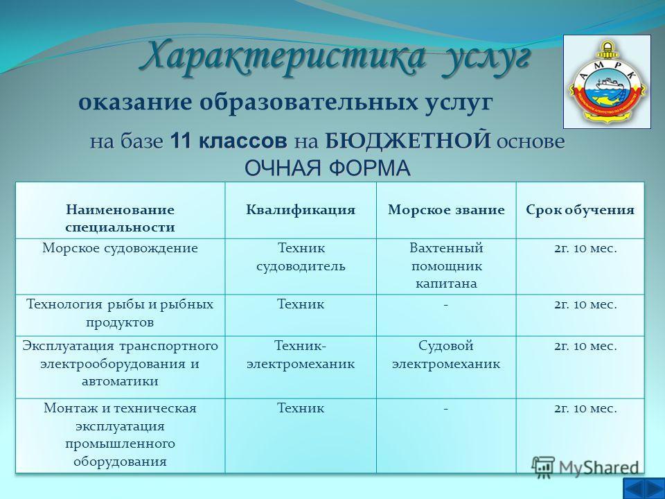 Характеристика услуг оказание образовательных услуг на базе 11 классов на БЮДЖЕТНОЙ основе ОЧНАЯ ФОРМА