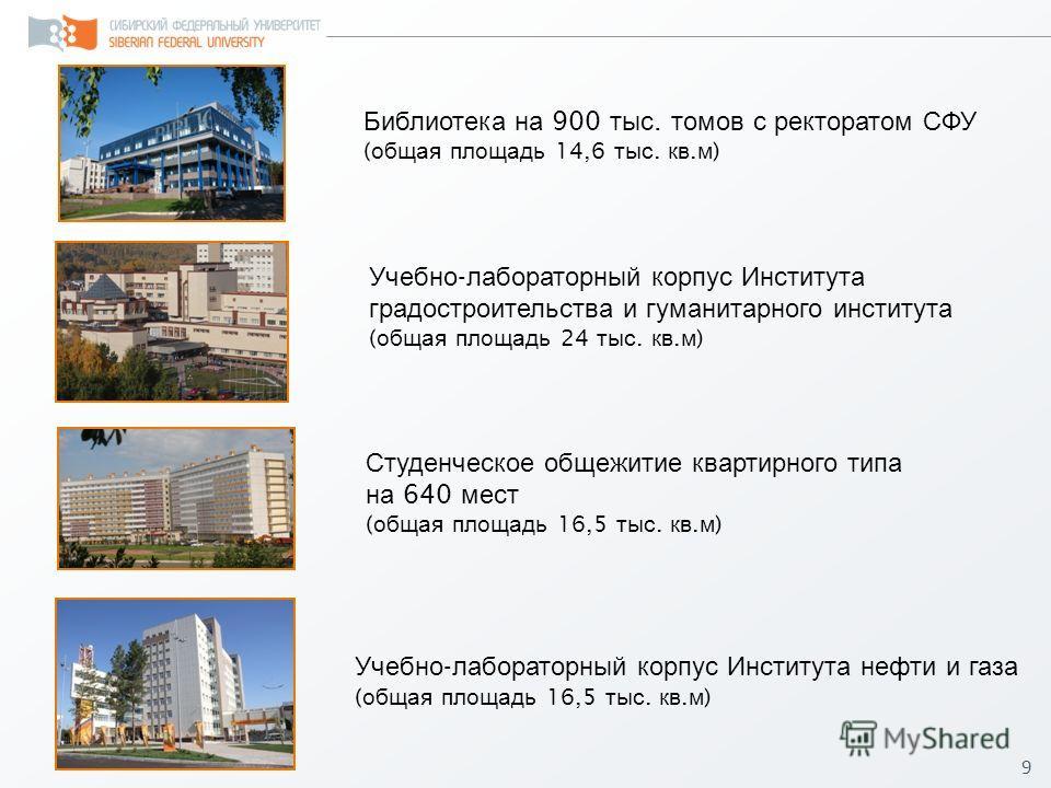 Библиотека на 900 тыс. томов с ректоратом СФУ ( общая площадь 14,6 тыс. кв. м ) Учебно - лабораторный корпус Института градостроительства и гуманитарного института ( общая площадь 24 тыс. кв. м ) Студенческое общежитие квартирного типа на 640 мест (