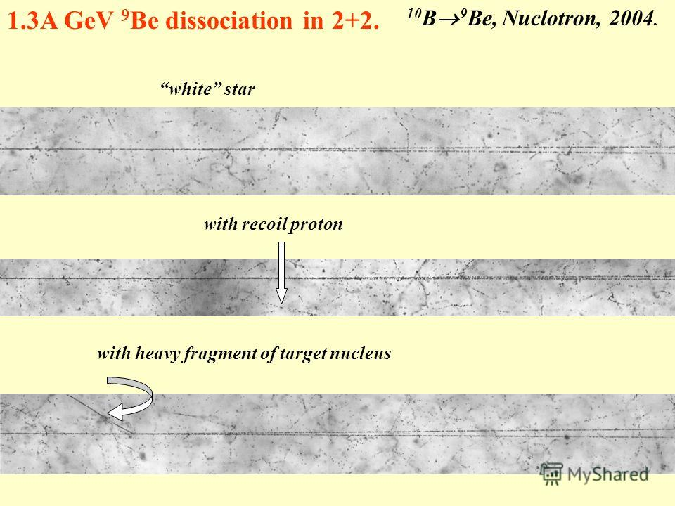 1.3A GeV 9 Be dissociation in 2+2. 10 B 9 Be, Nuclotron, 2004. white star with recoil proton with heavy fragment of target nucleus