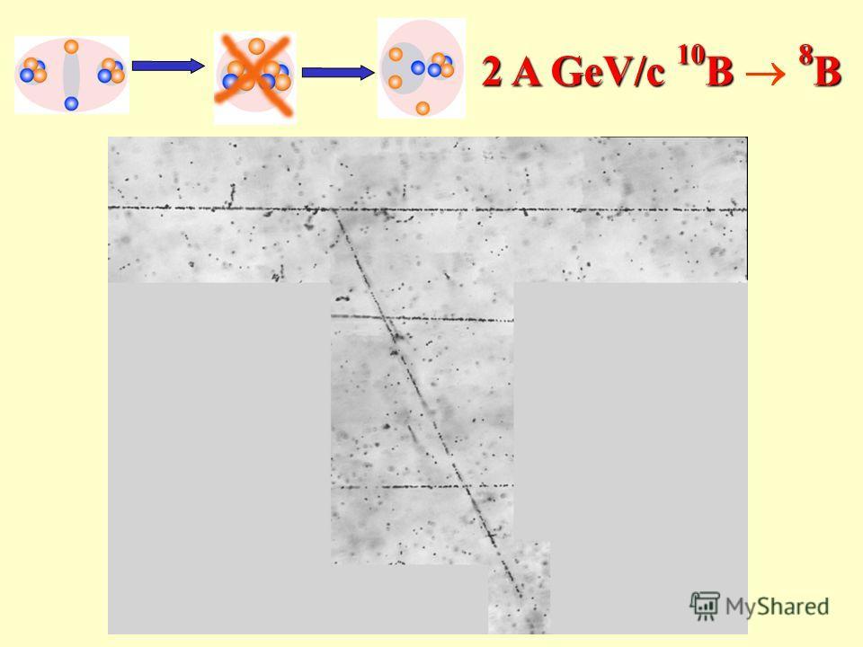 2 A GeV/c 10 B 8 B