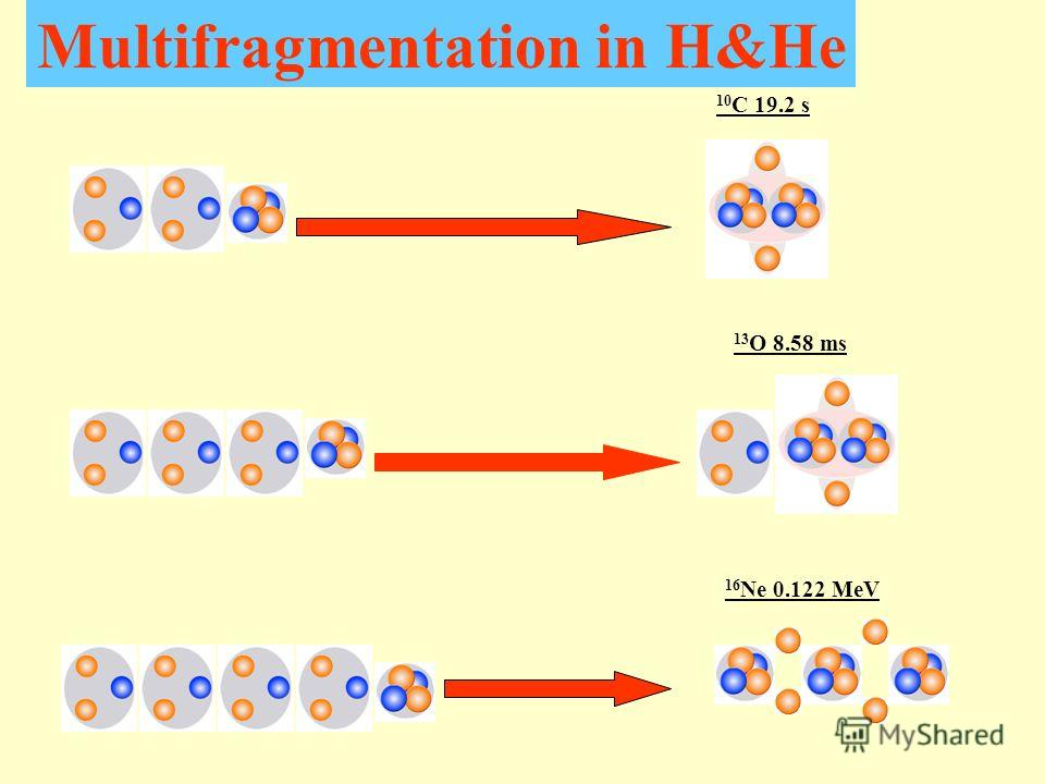 10 C 19.2 s 13 O 8.58 ms 16 Ne 0.122 MeV Multifragmentation in H&He