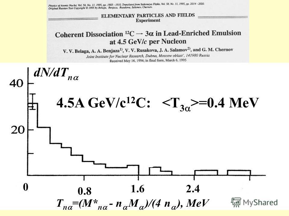 dN/dT n T n =(M* n - n M )/(4 n ), MeV 0 0.8 1.62.4 4.5A GeV/c 12 C: =0.4 MeV
