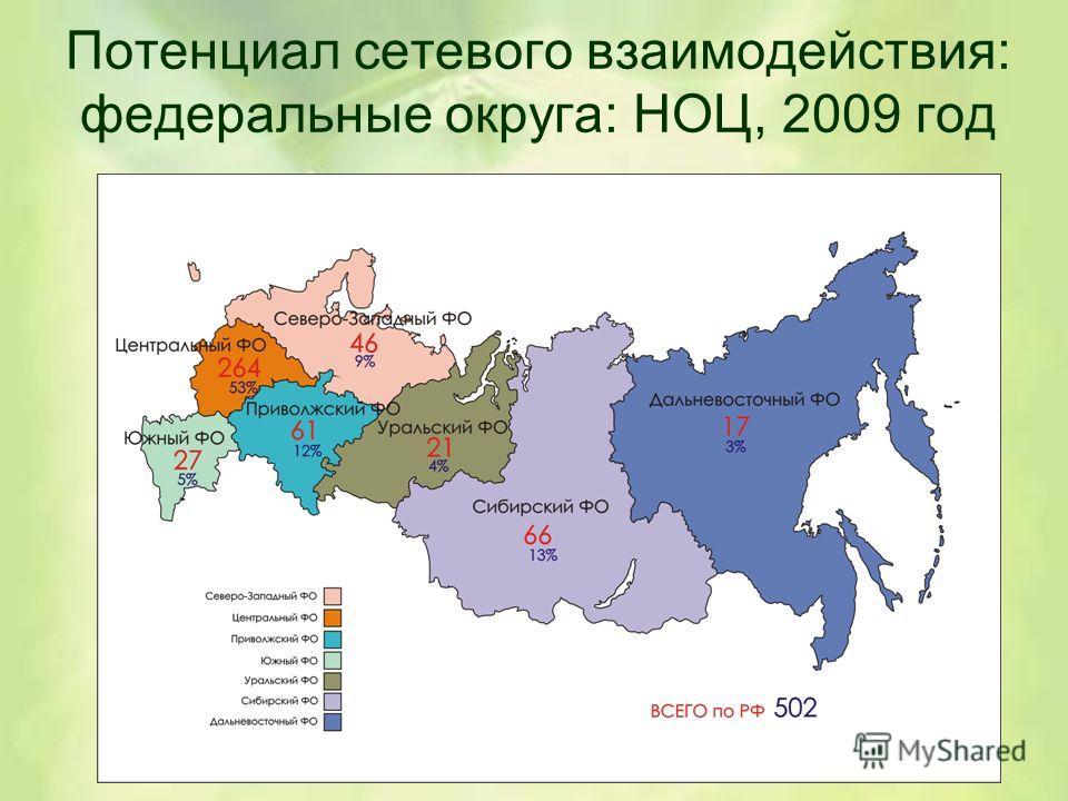 Потенциал сетевого взаимодействия: федеральные округа: НОЦ, 2009 год