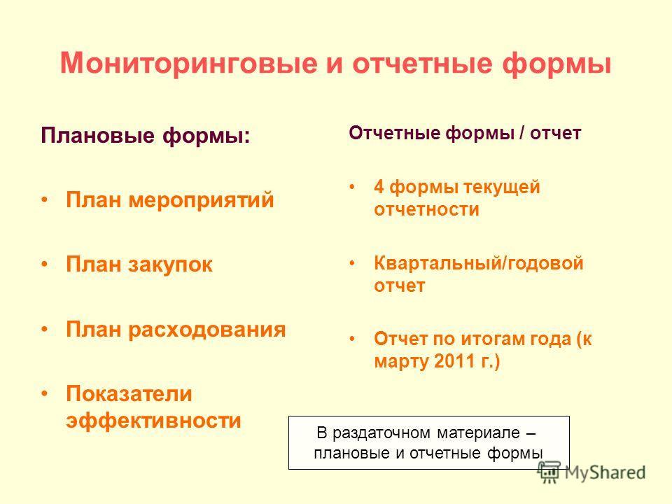 Мониторинговые и отчетные формы Плановые формы: План мероприятий План закупок План расходования Показатели эффективности Отчетные формы / отчет 4 формы текущей отчетности Квартальный/годовой отчет Отчет по итогам года (к марту 2011 г.) В раздаточном