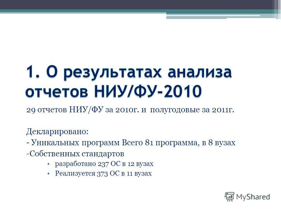29 отчетов НИУ/ФУ за 2010г. и полугодовые за 2011г. Декларировано: - Уникальных программ Всего 81 программа, в 8 вузах -Собственных стандартов разработано 237 ОС в 12 вузах Реализуется 373 ОС в 11 вузах