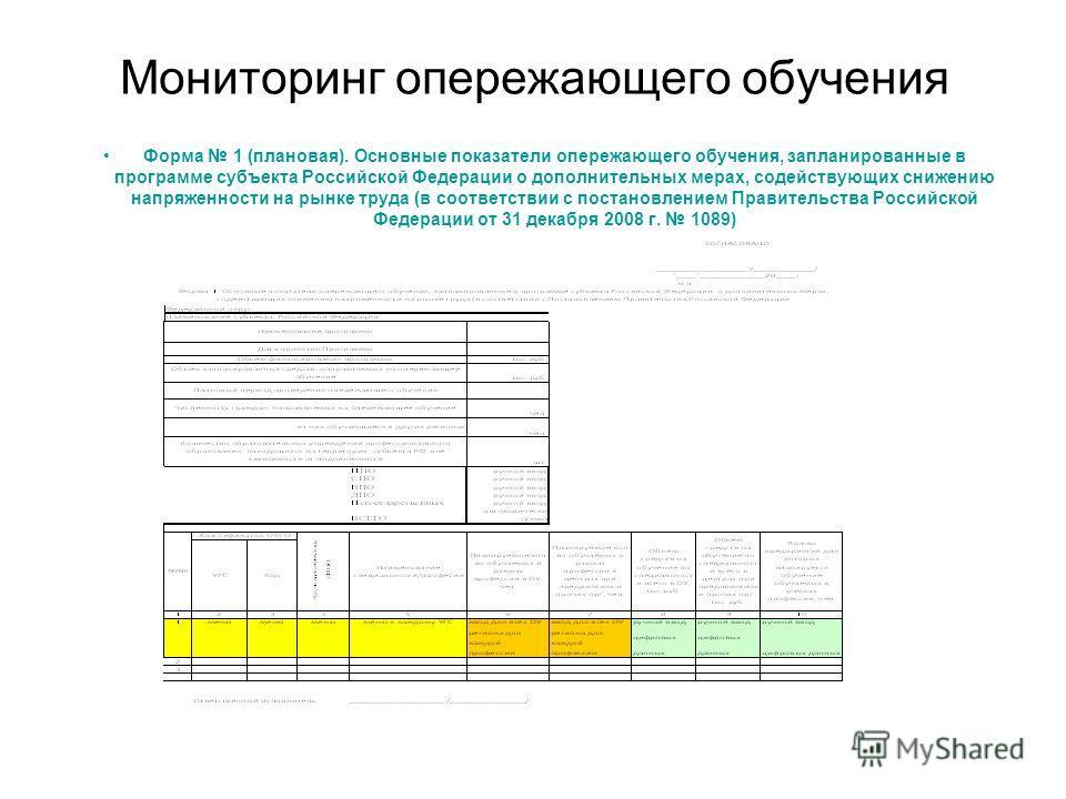 Мониторинг опережающего обучения Форма 1 (плановая). Основные показатели опережающего обучения, запланированные в программе субъекта Российской Федерации о дополнительных мерах, содействующих снижению напряженности на рынке труда (в соответствии с по