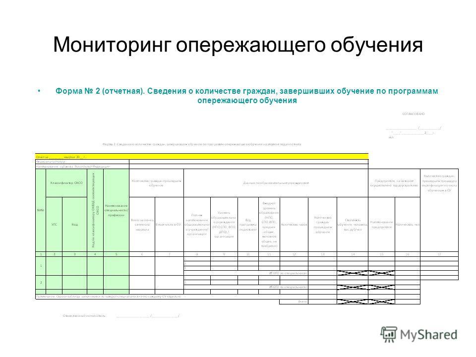 Мониторинг опережающего обучения Форма 2 (отчетная). Сведения о количестве граждан, завершивших обучение по программам опережающего обучения